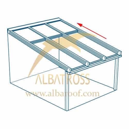 سقف متحرک شیشه ای کشویی